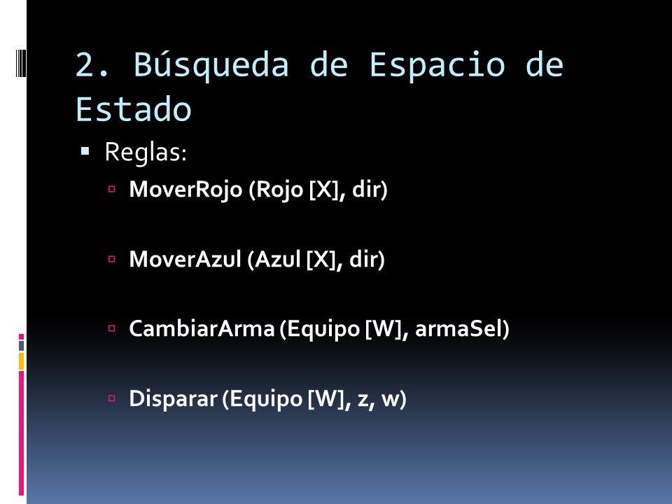 2. Búsqueda de Espacio de Estado Reglas: MoverRojo (Rojo [X], dir) MoverAzul (Azul [X], dir) CambiarArma (Equipo [W], armaSel) Disparar (Equipo [W], z