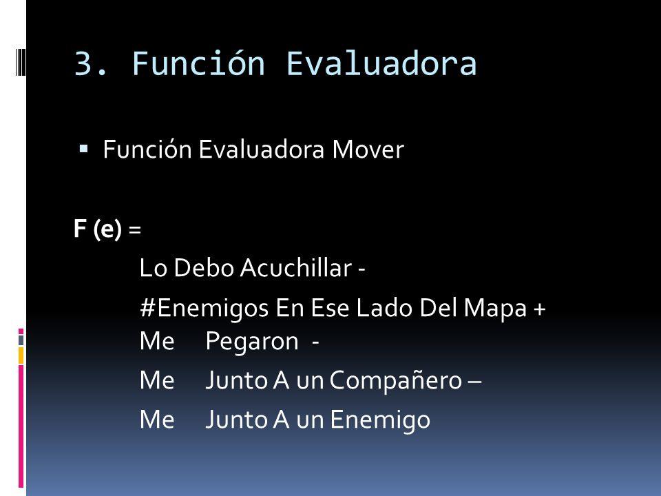 3. Función Evaluadora Función Evaluadora Mover F (e) = Lo Debo Acuchillar - #Enemigos En Ese Lado Del Mapa + MePegaron - MeJunto A un Compañero – MeJu