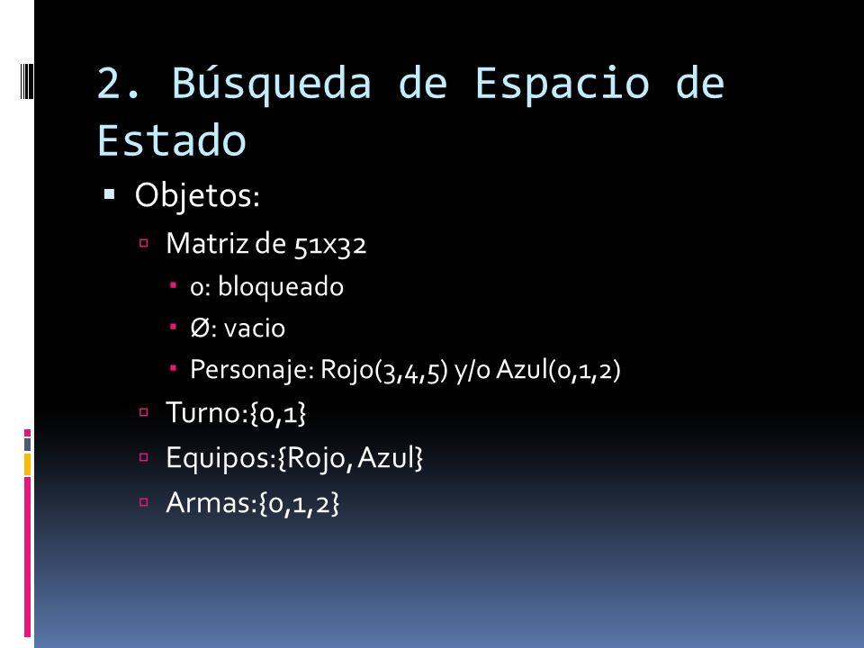 2. Búsqueda de Espacio de Estado Objetos: Matriz de 51x32 0: bloqueado Ø: vacio Personaje: Rojo(3,4,5) y/o Azul(0,1,2) Turno:{0,1} Equipos:{Rojo, Azul