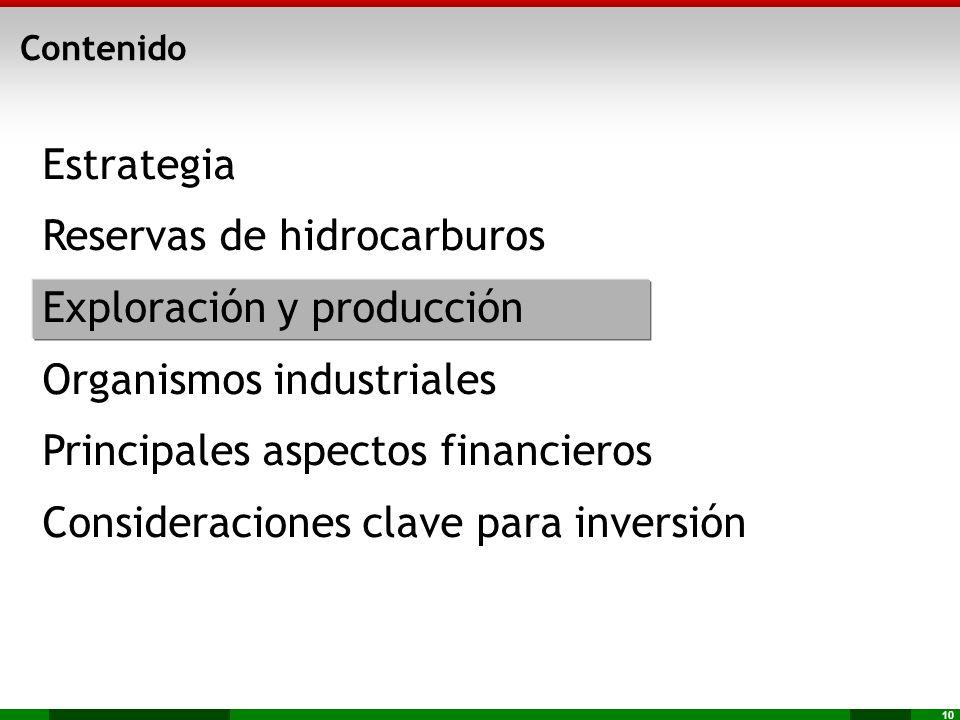 10 Estrategia Reservas de hidrocarburos Exploración y producción Organismos industriales Principales aspectos financieros Consideraciones clave para i