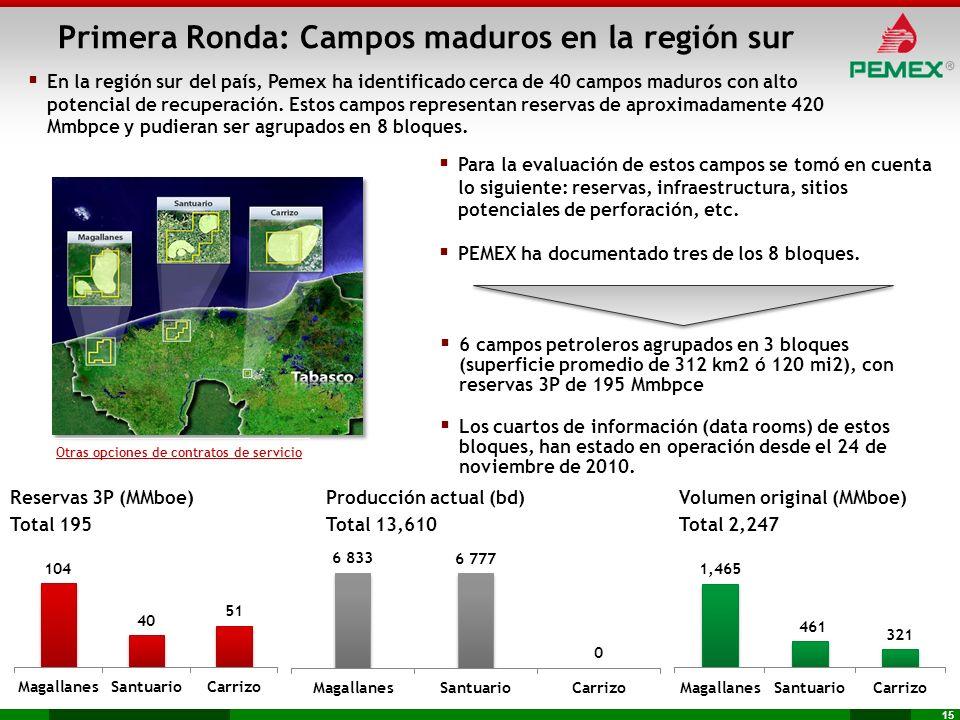 15 Para la evaluación de estos campos se tomó en cuenta lo siguiente: reservas, infraestructura, sitios potenciales de perforación, etc. PEMEX ha docu