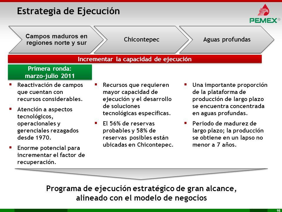 16 Campos maduros en regiones norte y sur ChicontepecAguas profundas Reactivación de campos que cuentan con recursos considerables. Atención a aspecto
