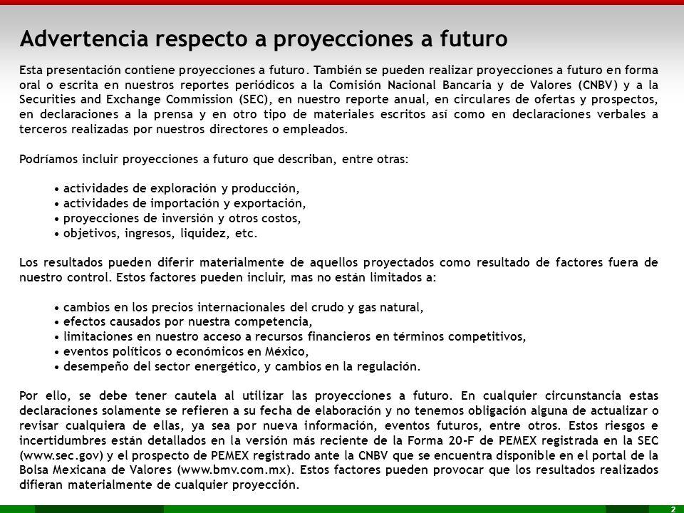 2 Advertencia respecto a proyecciones a futuro Esta presentación contiene proyecciones a futuro. También se pueden realizar proyecciones a futuro en f