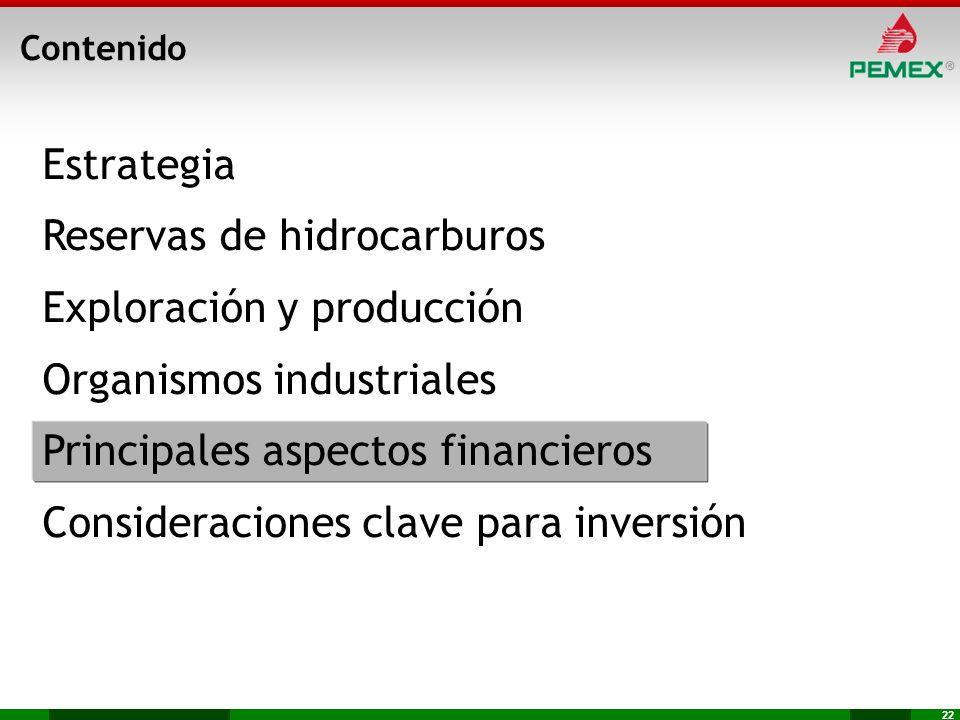 22 Estrategia Reservas de hidrocarburos Exploración y producción Organismos industriales Principales aspectos financieros Consideraciones clave para i