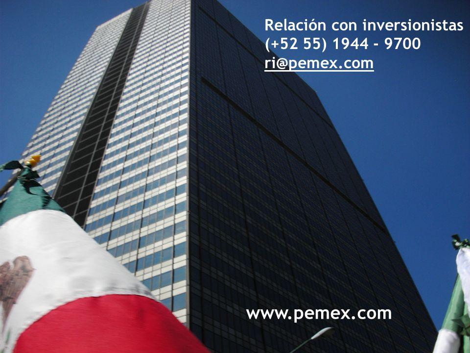 28 www.pemex.com Relación con inversionistas (+52 55) 1944 - 9700 ri@pemex.com