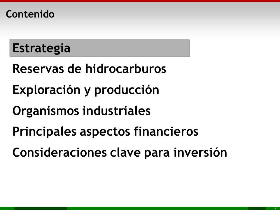 4 Estrategia Reservas de hidrocarburos Exploración y producción Organismos industriales Principales aspectos financieros Consideraciones clave para in