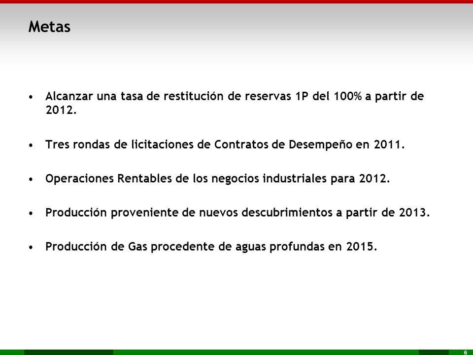 6 Metas Alcanzar una tasa de restitución de reservas 1P del 100% a partir de 2012. Tres rondas de licitaciones de Contratos de Desempeño en 2011. Oper