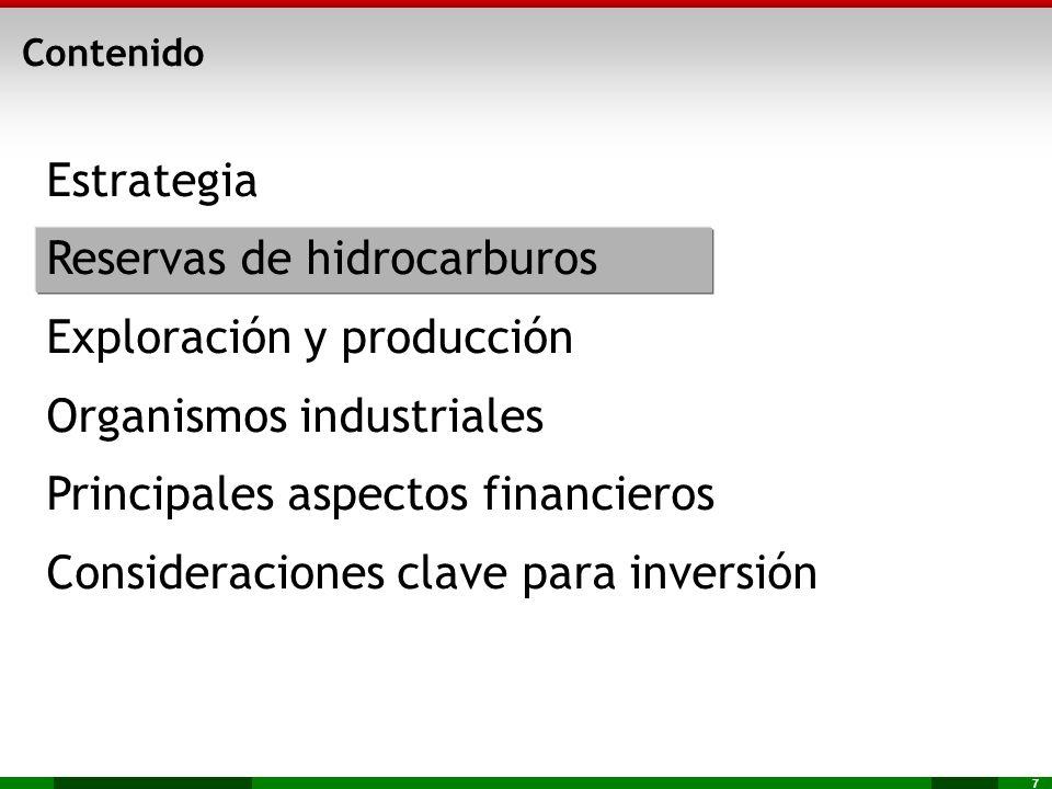 7 Estrategia Reservas de hidrocarburos Exploración y producción Organismos industriales Principales aspectos financieros Consideraciones clave para in