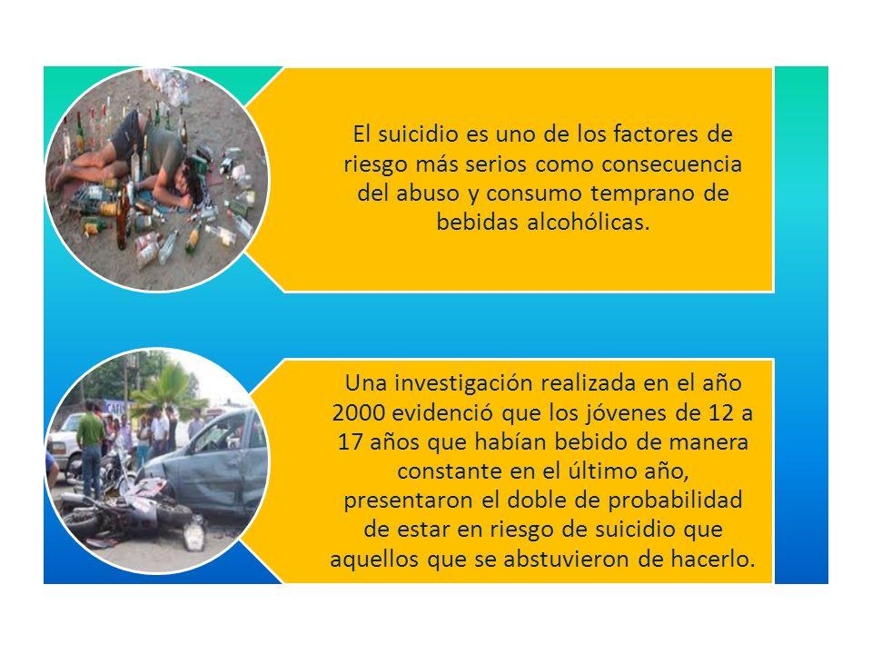 El suicidio es uno de los factores de riesgo más serios como consecuencia del abuso y consumo temprano de bebidas alcohólicas.