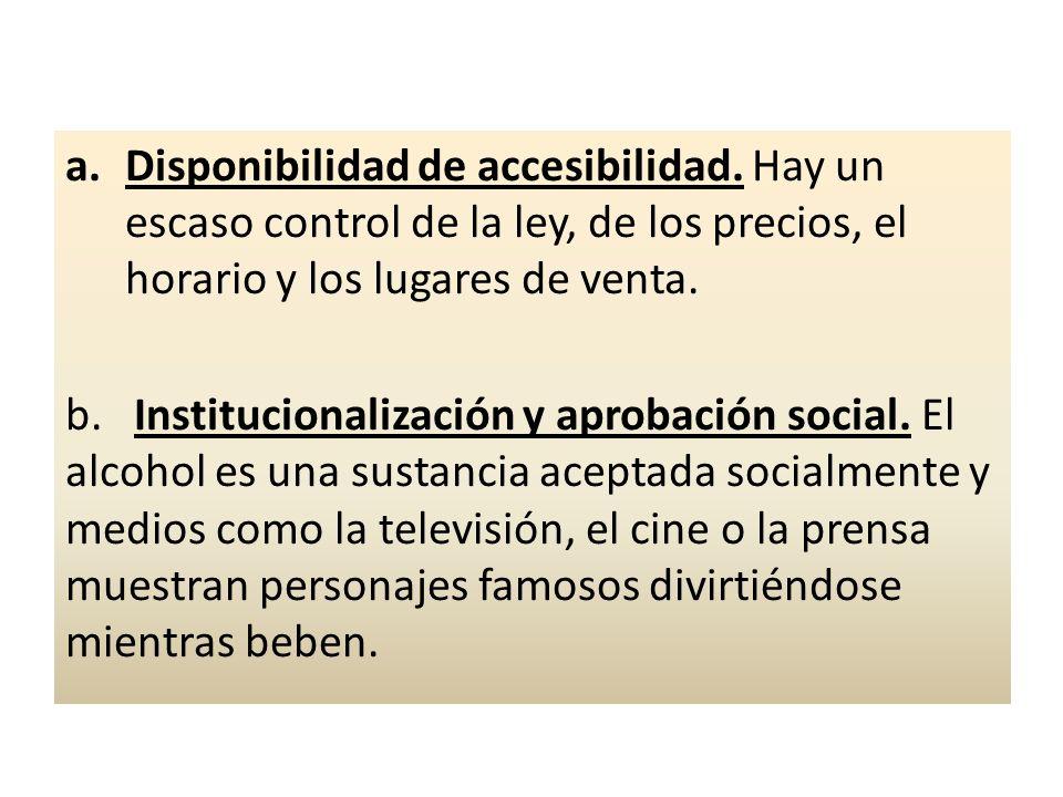 a.Disponibilidad de accesibilidad.