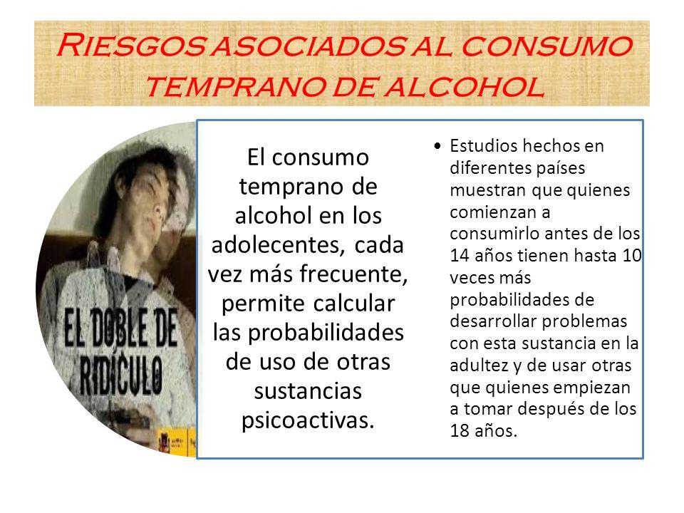 Riesgos asociados al consumo temprano de alcohol El consumo temprano de alcohol en los adolecentes, cada vez más frecuente, permite calcular las probabilidades de uso de otras sustancias psicoactivas.