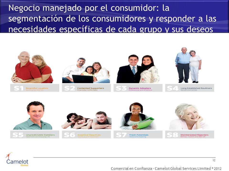 Comercial en Confianza – Camelot Global Services Limited © 2012 Negocio manejado por el consumidor: la segmentación de los consumidores y responder a las necesidades específicas de cada grupo y sus deseos 12