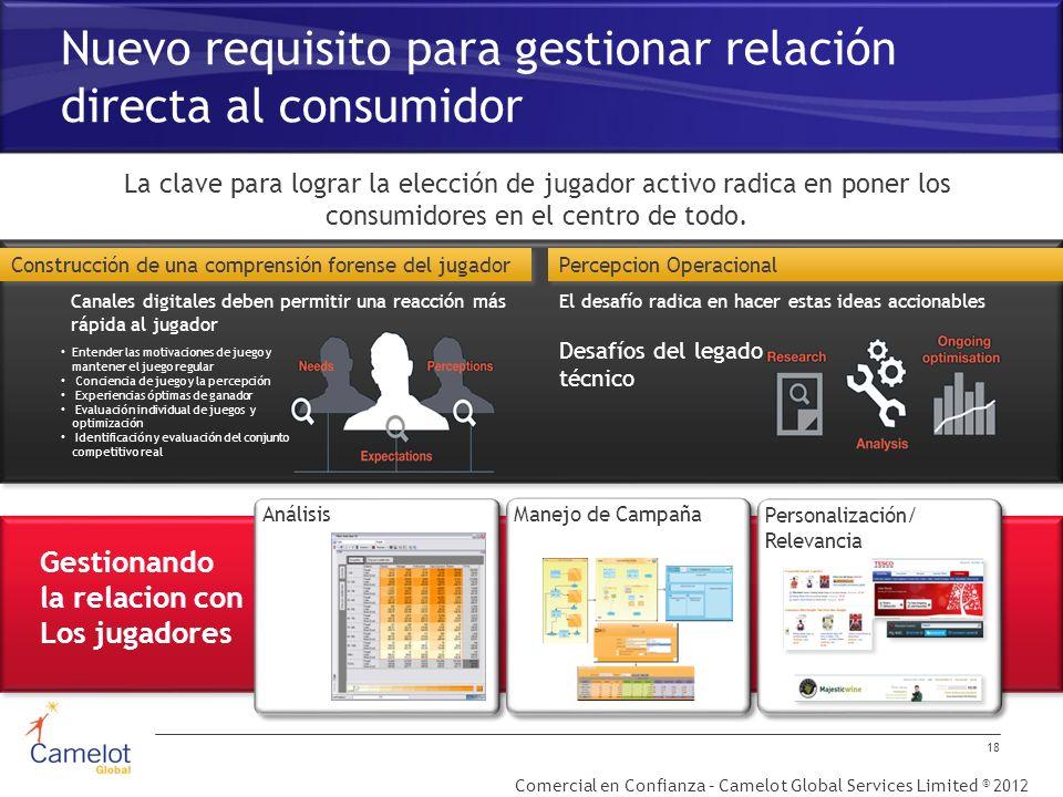 Comercial en Confianza – Camelot Global Services Limited © 2012 La clave para lograr la elección de jugador activo radica en poner los consumidores en el centro de todo.