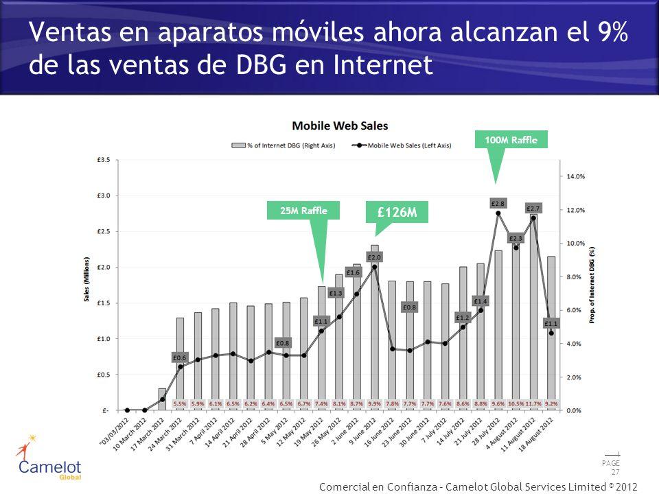 Comercial en Confianza – Camelot Global Services Limited © 2012 I PAGE 27 100M Raffle £126M 25M Raffle Ventas en aparatos móviles ahora alcanzan el 9% de las ventas de DBG en Internet