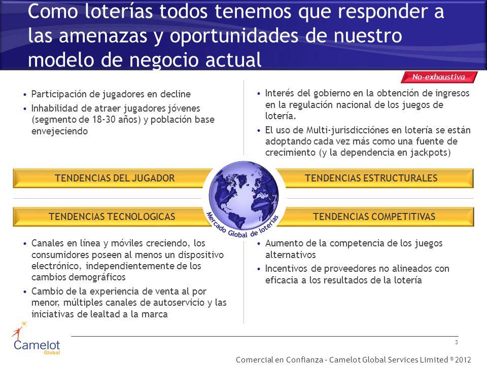 Comercial en Confianza – Camelot Global Services Limited © 2012 34 CGSL ya ha trabajado con varias loterías a nivel internacional