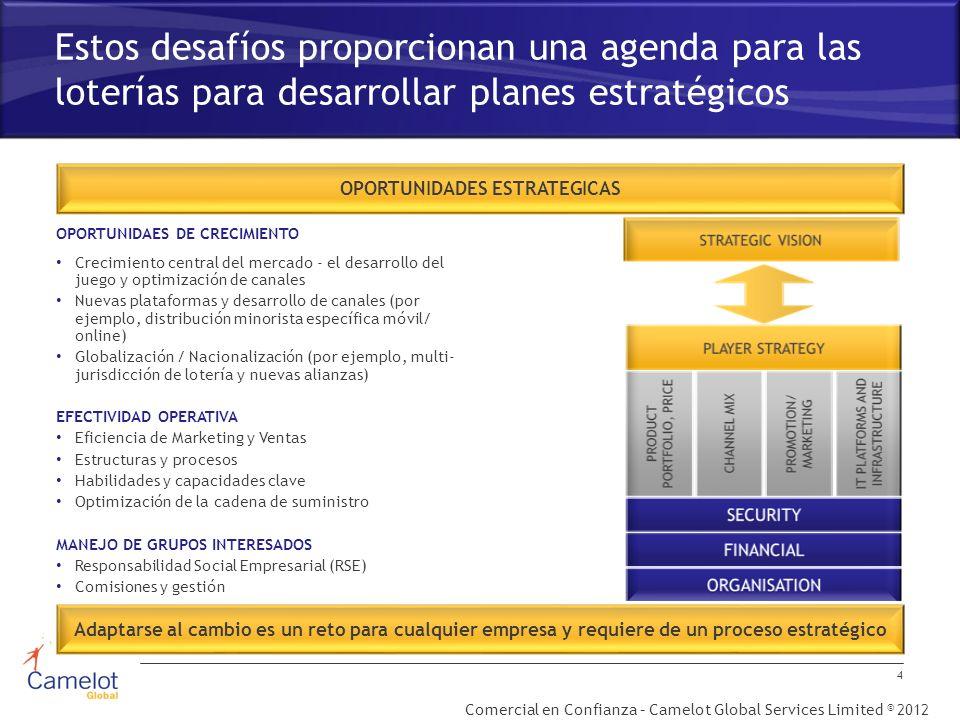 Comercial en Confianza – Camelot Global Services Limited © 2012 Grupo Camelot - Los desafíos que enfrentamos 02