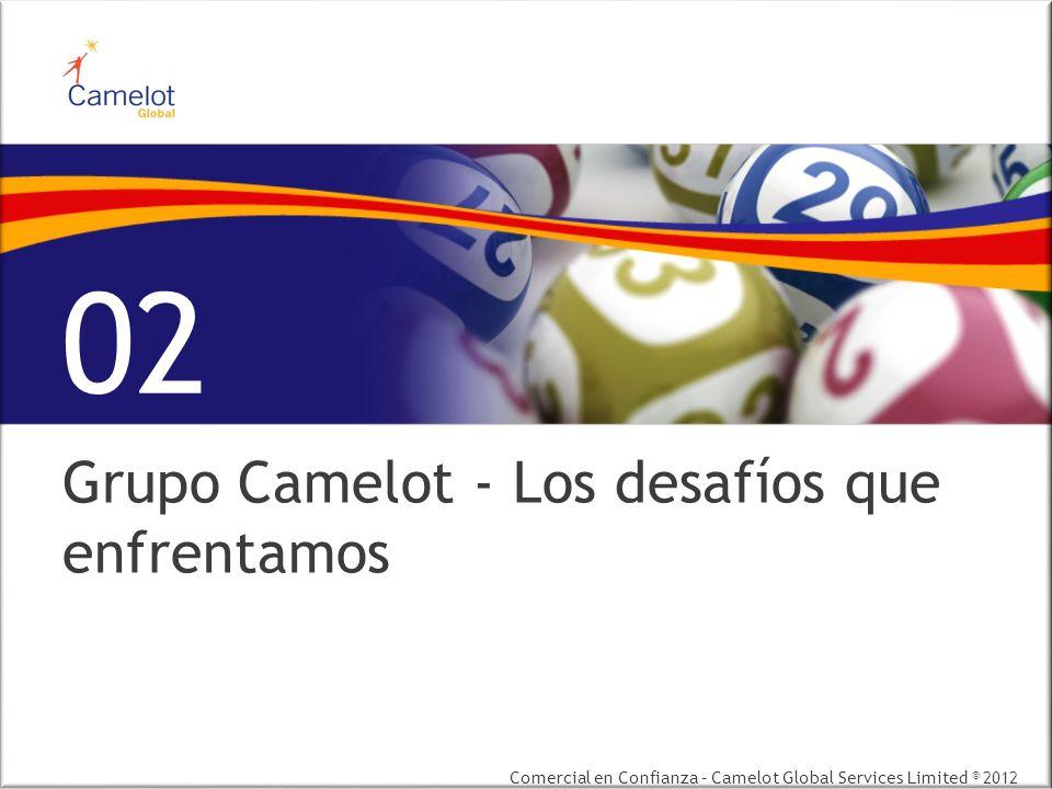 Comercial en Confianza – Camelot Global Services Limited © 2012 I PAGE 26 El numero de visitas en aparatos móviles se duplicó