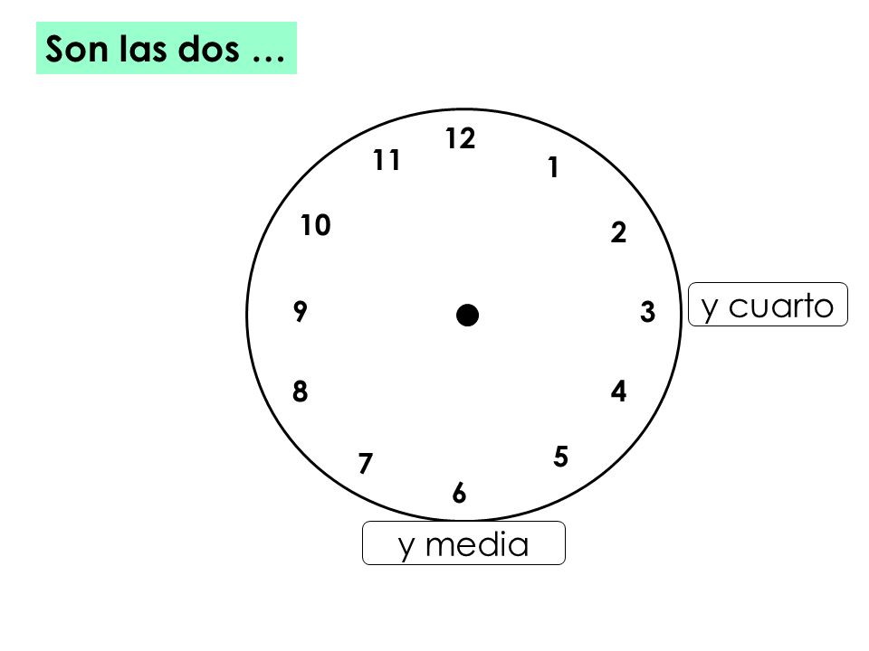 ¿Qué hora es? What time is it? Es la una It is one oclock Son las dos It is two oclock It is six oclock_______________ Eg/ Son las seis
