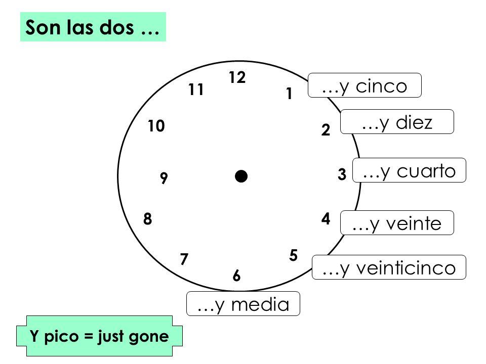 5.00 10.00 2.15 4.00 8.15 9.30 8.30 6.30 7.30 12.15 Son las cinco Son las ocho y cuarto Son las dos y cuarto Son las seis y media Son las siete y medi