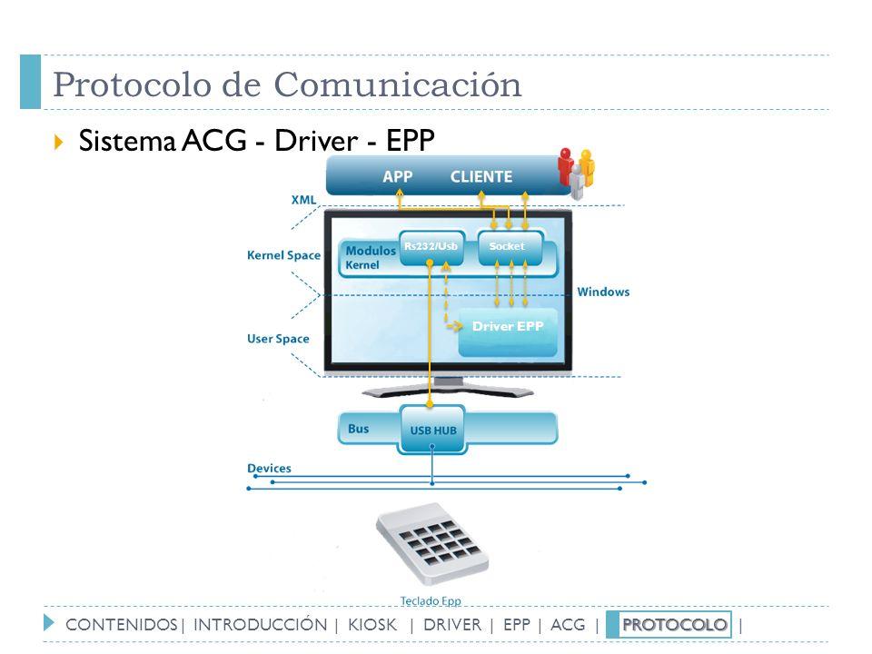 Protocolo de Comunicación Sistema ACG - Driver - EPP Rs232/Usb Socket Driver EPP PROTOCOLO CONTENIDOS | INTRODUCCIÓN | KIOSK | DRIVER | EPP | ACG | PR