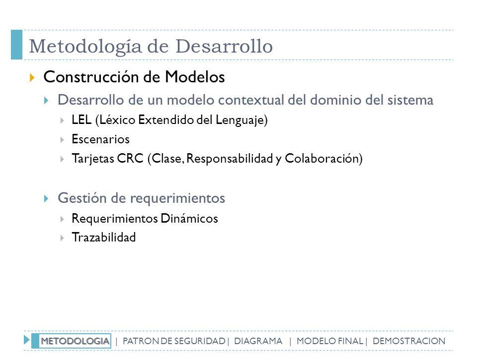 Metodología de Desarrollo Construcción de Modelos Desarrollo de un modelo contextual del dominio del sistema LEL (Léxico Extendido del Lenguaje) Escen