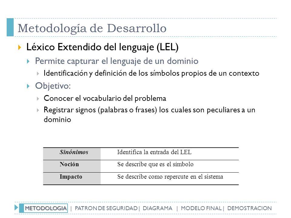 Metodología de Desarrollo Léxico Extendido del lenguaje (LEL) Permite capturar el lenguaje de un dominio Identificación y definición de los símbolos p