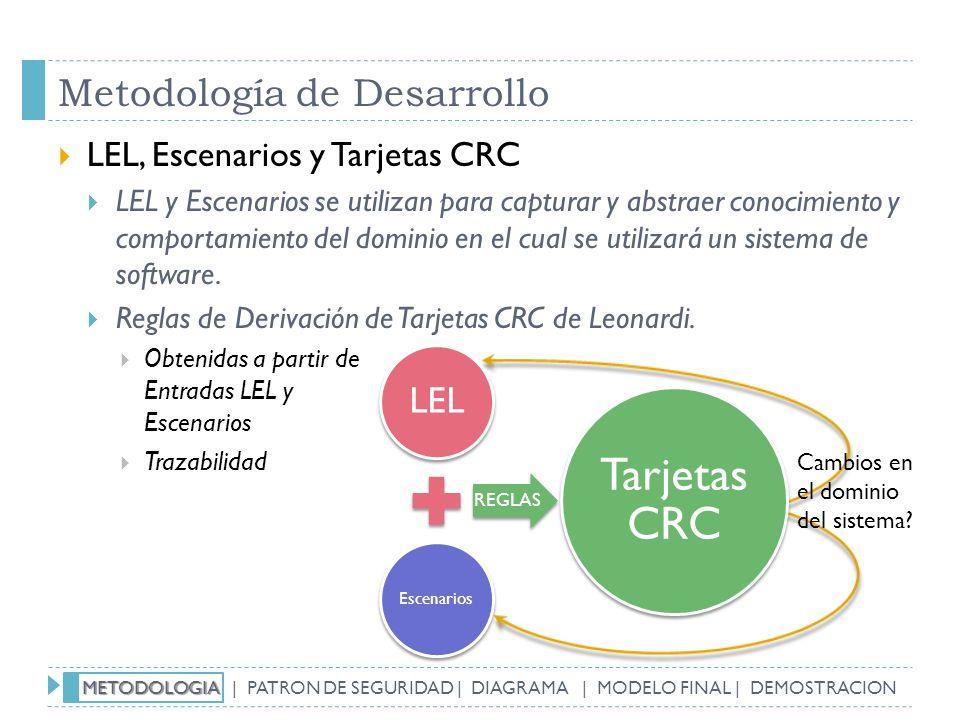 Metodología de Desarrollo LEL, Escenarios y Tarjetas CRC LEL y Escenarios se utilizan para capturar y abstraer conocimiento y comportamiento del domin