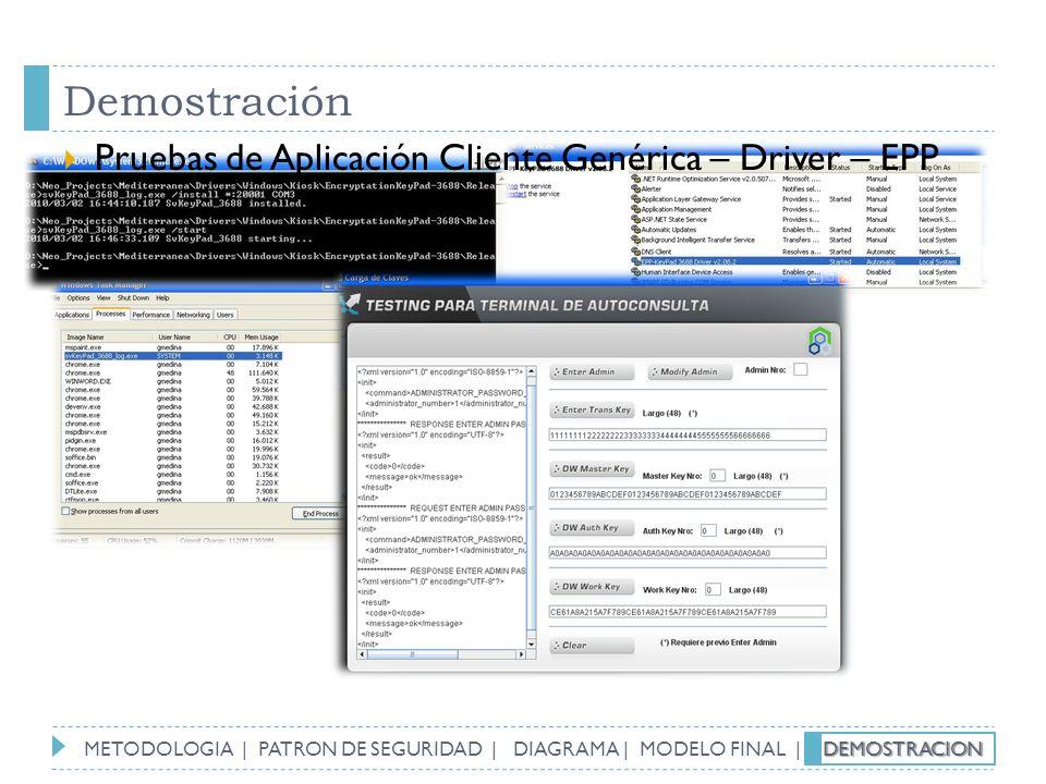 Demostración Pruebas de Aplicación Cliente Genérica – Driver – EPP DEMOSTRACION METODOLOGIA | PATRON DE SEGURIDAD | DIAGRAMA | MODELO FINAL | DEMOSTRA