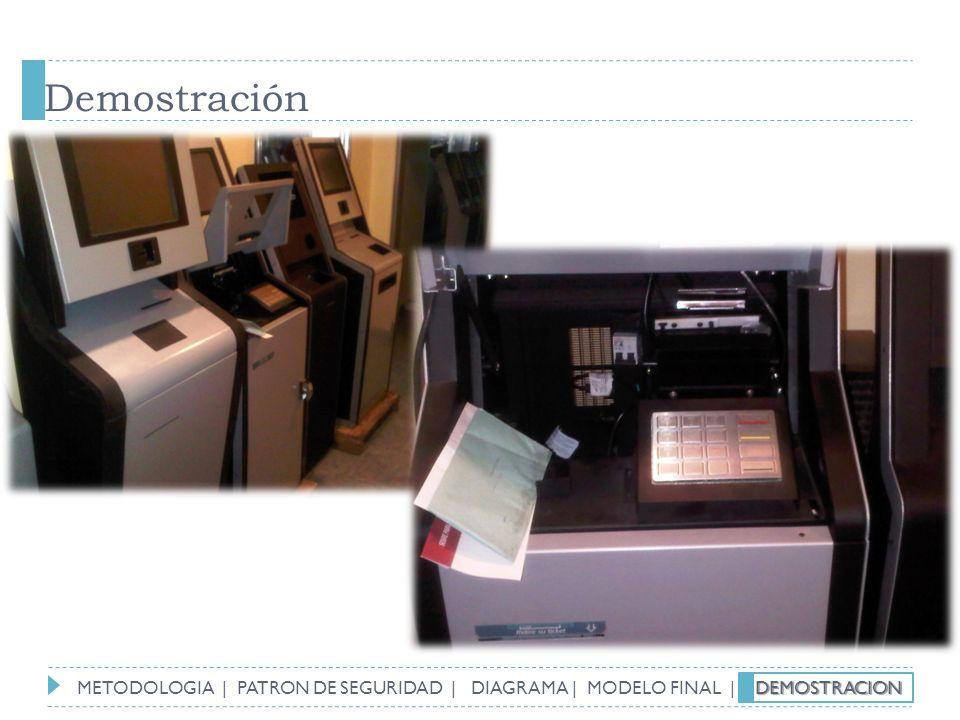Demostración DEMOSTRACION METODOLOGIA | PATRON DE SEGURIDAD | DIAGRAMA | MODELO FINAL | DEMOSTRACION