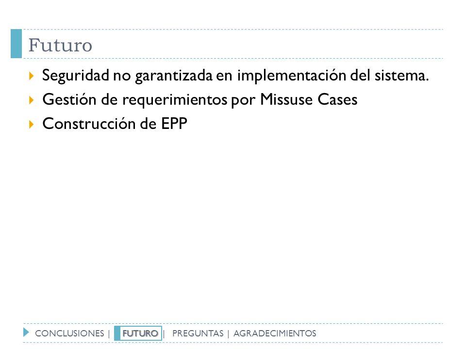 Futuro Seguridad no garantizada en implementación del sistema. Gestión de requerimientos por Missuse Cases Construcción de EPP FUTURO CONCLUSIONES | F