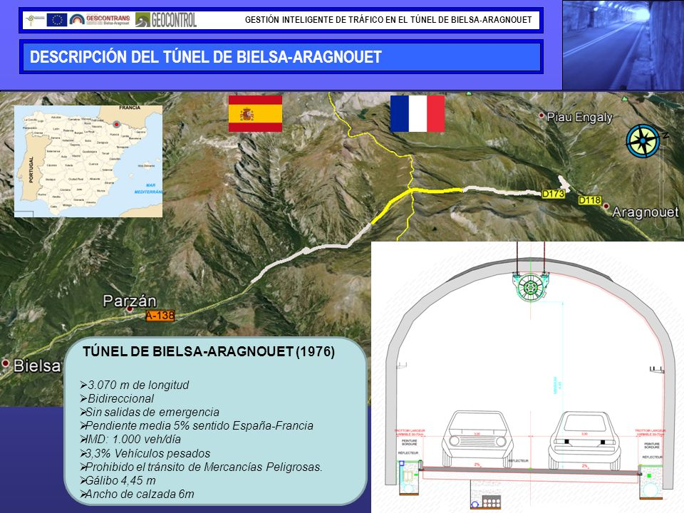 DESCRIPCIÓN DEL TÚNEL DE BIELSA-ARAGNOUET GESTIÓN INTELIGENTE DE TRÁFICO EN EL TÚNEL DE BIELSA-ARAGNOUET TÚNEL DE BIELSA-ARAGNOUET (1976) 3.070 m de l