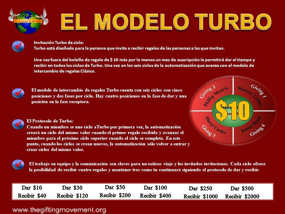 El modelo de intercambio de regalos Turbo cuenta con seis ciclos con cinco posiciones y dos fases por ciclo.