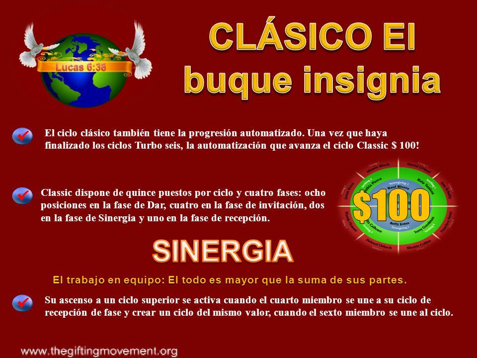 Classic dispone de quince puestos por ciclo y cuatro fases: ocho posiciones en la fase de Dar, cuatro en la fase de invitación, dos en la fase de Sinergia y uno en la fase de recepción.