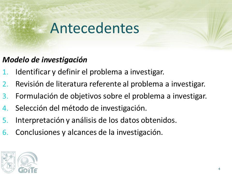 Antecedentes Modelo de investigación 1. Identificar y definir el problema a investigar. 2. Revisión de literatura referente al problema a investigar.