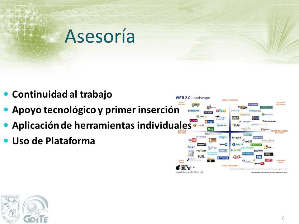 Asesoría Continuidad al trabajo Apoyo tecnológico y primer inserción Aplicación de herramientas individuales Uso de Plataforma 7