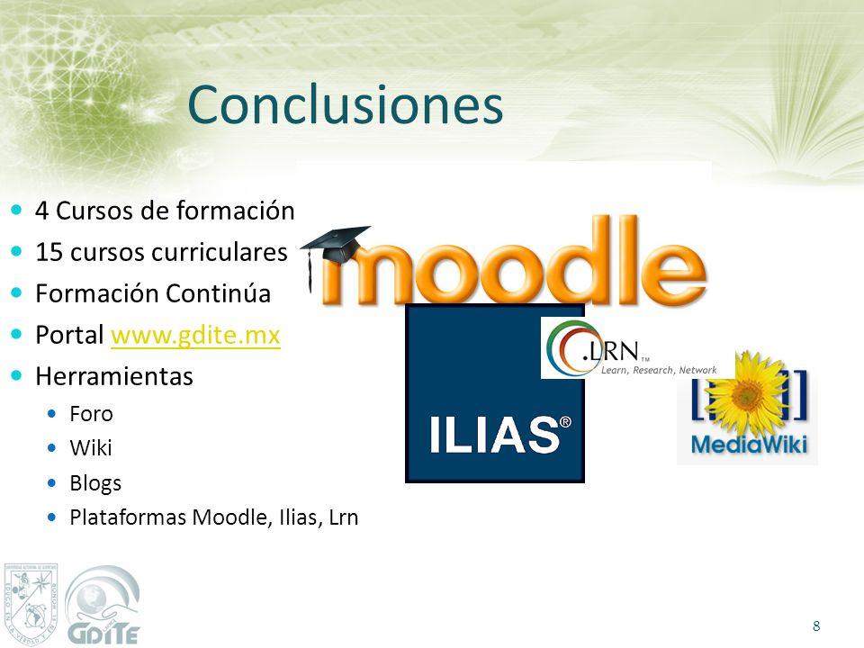 Conclusiones 4 Cursos de formación 15 cursos curriculares Formación Continúa Portal www.gdite.mxwww.gdite.mx Herramientas Foro Wiki Blogs Plataformas