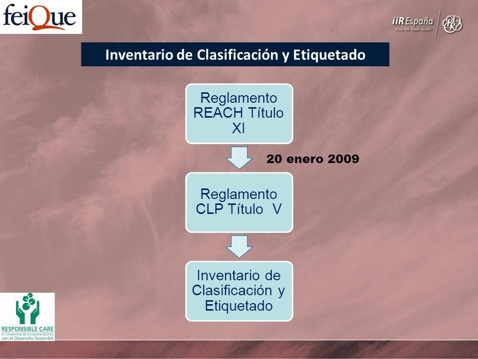Reglamento REACH Título XI Reglamento CLP Título V Inventario de Clasificación y Etiquetado 20 enero 2009 Inventario de Clasificación y Etiquetado