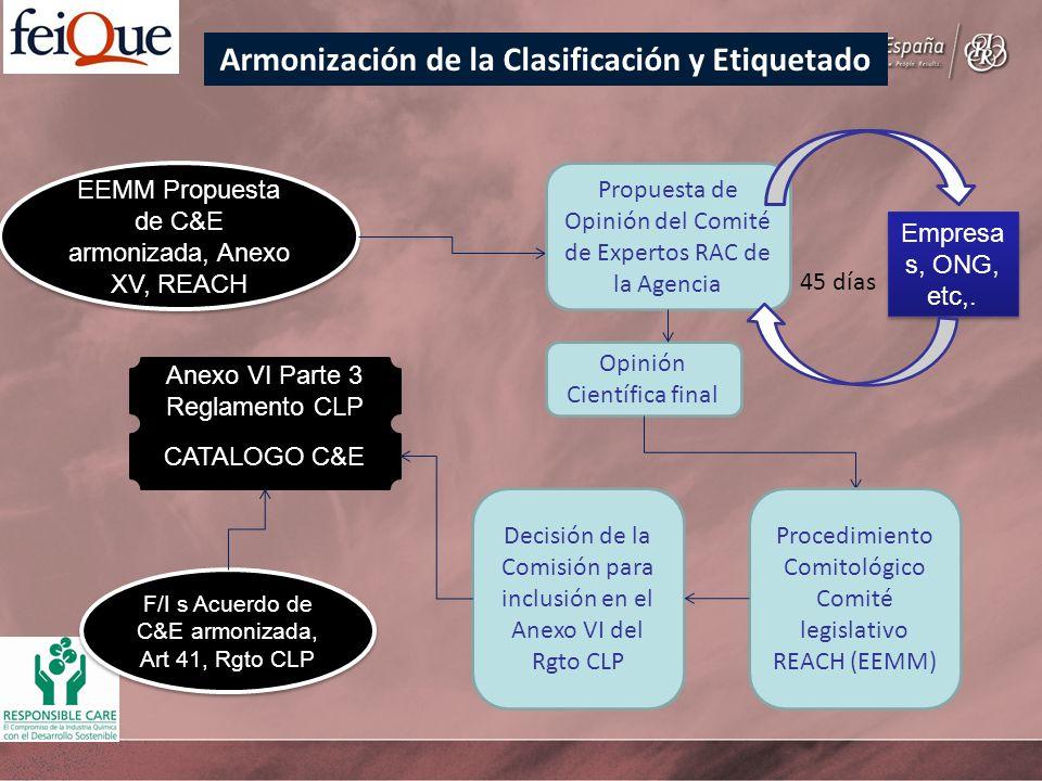 EEMM Propuesta de C&E armonizada, Anexo XV, REACH Propuesta de Opinión del Comité de Expertos RAC de la Agencia Empresa s, ONG, etc,. Opinión Científi