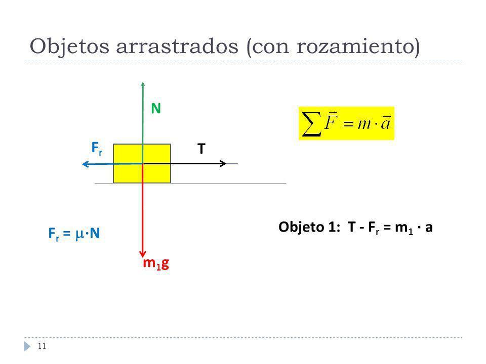 Objetos arrastrados (con rozamiento) 11 m1gm1g N T Objeto 1: T - F r = m 1 · a FrFr F r = ·N