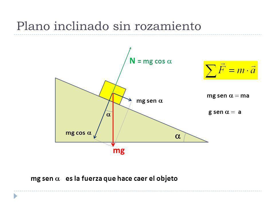 Plano inclinado sin rozamiento mg N = mg cos mg cos mg sen mg sen es la fuerza que hace caer el objeto mg sen ma g sen a