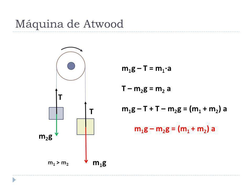 Máquina de Atwood m1gm1g m2gm2g T T m 1 g – T = m 1 ·a T – m 2 g = m 2 a m 1 g – T + T – m 2 g = (m 1 + m 2 ) a m 1 g – m 2 g = (m 1 + m 2 ) a m 1 > m