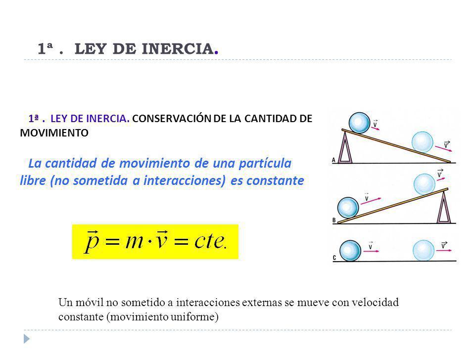 1ª. LEY DE INERCIA. 1ª. LEY DE INERCIA. CONSERVACIÓN DE LA CANTIDAD DE MOVIMIENTO La cantidad de movimiento de una partícula libre (no sometida a inte