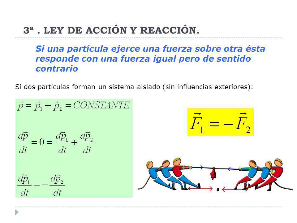 3ª. LEY DE ACCIÓN Y REACCIÓN. Si una partícula ejerce una fuerza sobre otra ésta responde con una fuerza igual pero de sentido contrario Si dos partíc