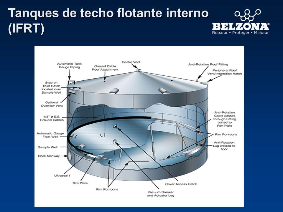 Tanques de techo flotante interno (IFRT)