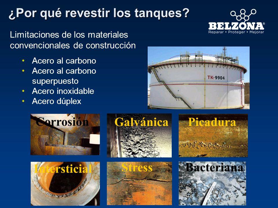Limitaciones de los materiales convencionales de construcción Acero al carbono Acero al carbono superpuesto Acero inoxidable Acero dúplex Corrosión Ga