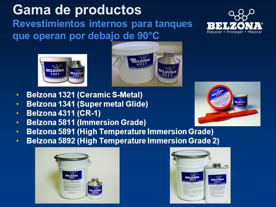 Gama de productos Revestimientos internos para tanques que operan por debajo de 90°C Belzona 1321 (Ceramic S-Metal) Belzona 1341 (Super metal Glide) B