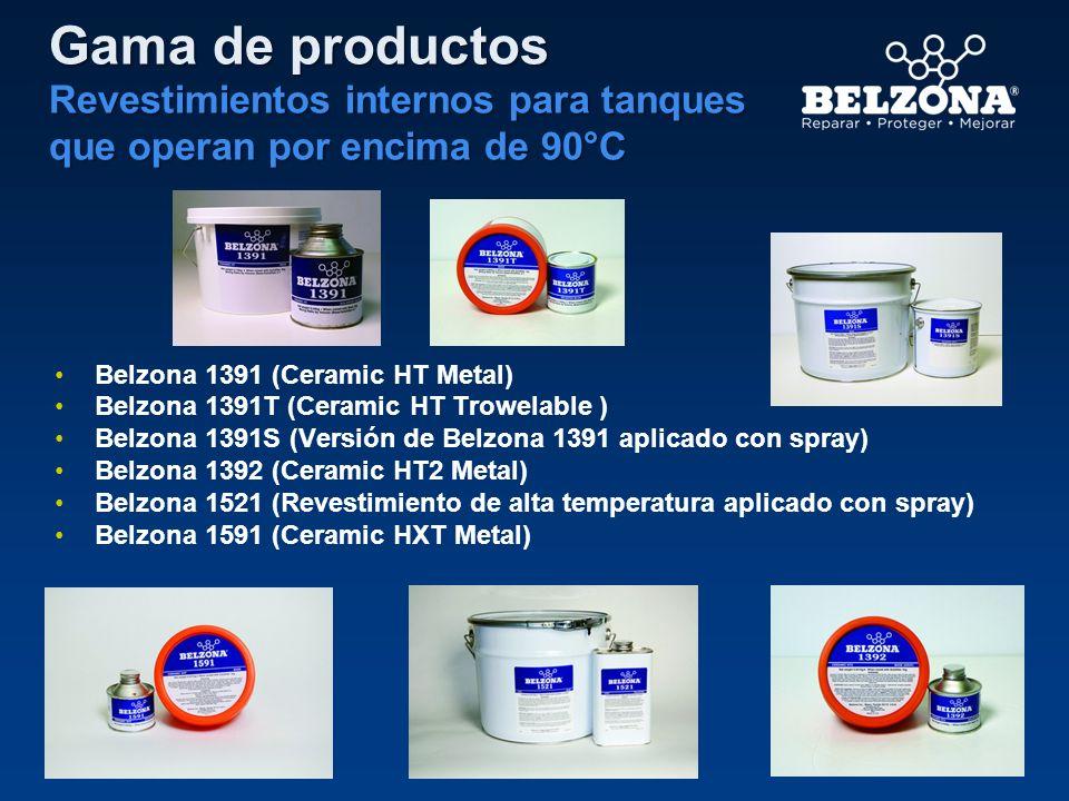 Belzona 1391 (Ceramic HT Metal) Belzona 1391T (Ceramic HT Trowelable ) Belzona 1391S (Versión de Belzona 1391 aplicado con spray) Belzona 1392 (Cerami