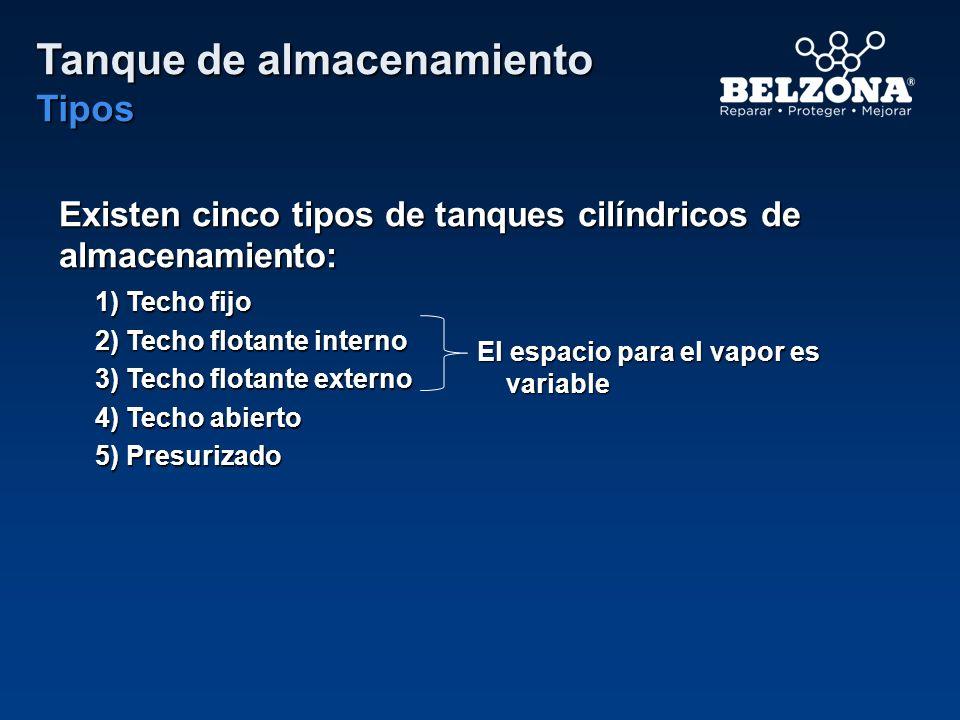 TANQUE DE ALMACENAMIENTO Sellado de la base del tanque Soluciones Belzona Introducción