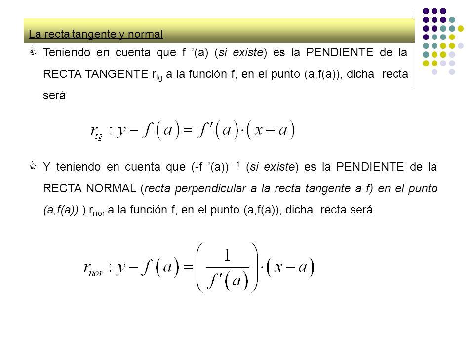 La recta tangente y normal Teniendo en cuenta que f (a) (si existe) es la PENDIENTE de la RECTA TANGENTE r tg a la función f, en el punto (a,f(a)), di