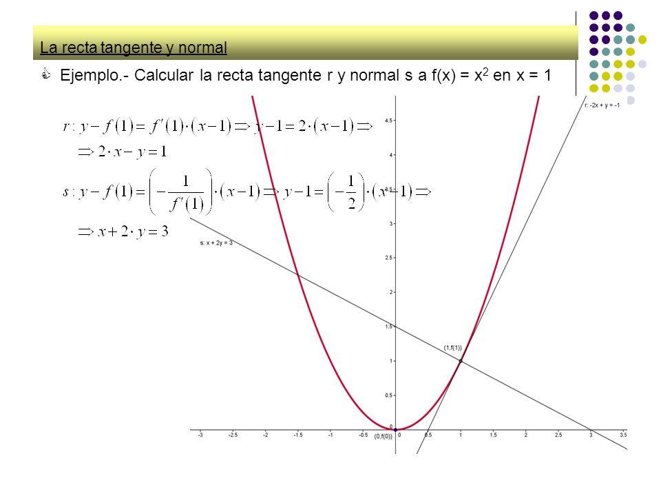 La recta tangente y normal Ejemplo.- Calcular la recta tangente r y normal s a f(x) = x2 x2 en x = 1